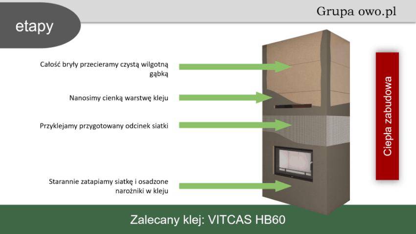 Etapy budowy kominka ciepłego