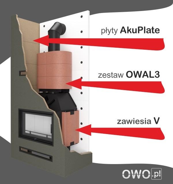 Zestaw akumulacyjny UNICO OWAL3 do kominka
