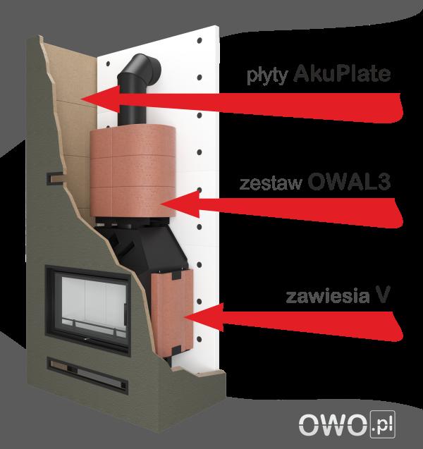 Zestaw akumulacyjny OWAL3 do kominka