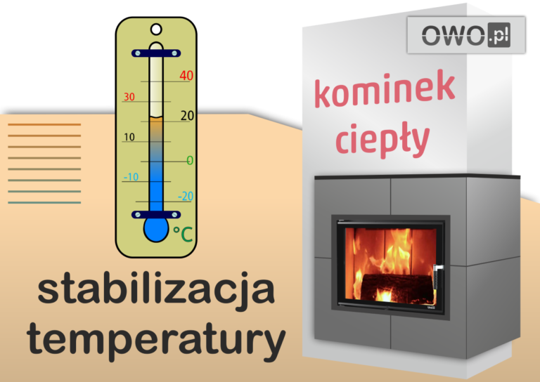 Kominek ciepły stabilizuje temperaturę