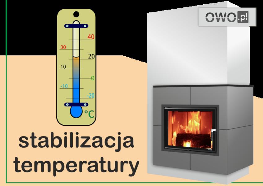 Stabilizacja ciepła w kominku